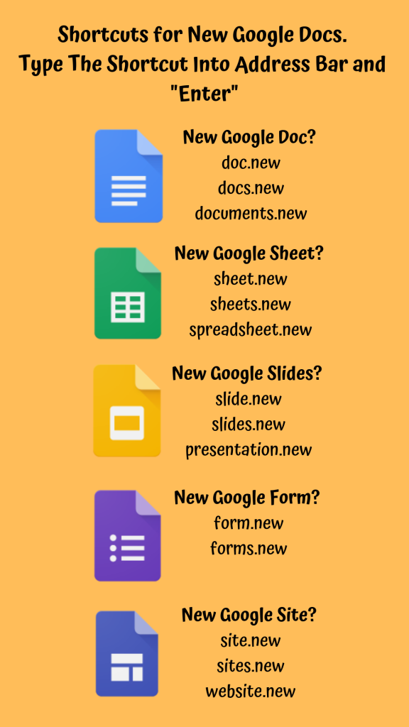 quickly create google docs with google s new shortcuts edtech bites